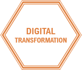 Digital transformatoin