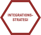 Integrationsstratagi